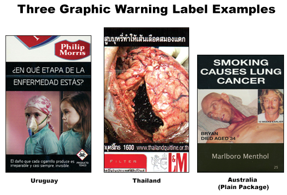 do cigarette warning labels work Graphic health warnings are effective in prompting smokers who buy on per-stick  basis to think about the dangers of smoking, which in turn,.
