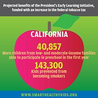 Healthy Montana Kids Income